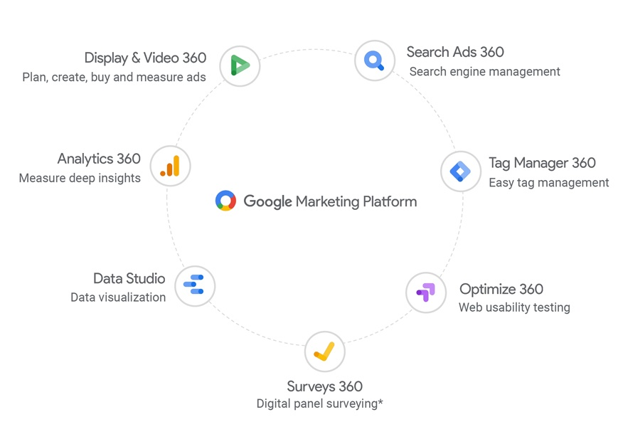 8 business-critical digital marketing trends for 2019 | Smart Insights