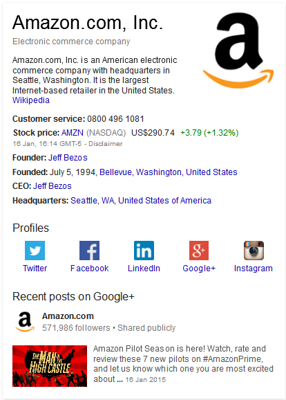 Amazon Knowledge Graph box displaying social links.
