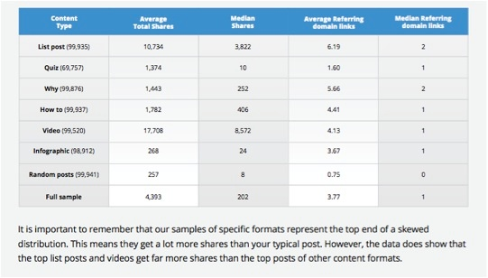 Content type table