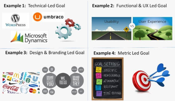 Technical goals, UX goals, design/branding goals and metric-led goals visualised.