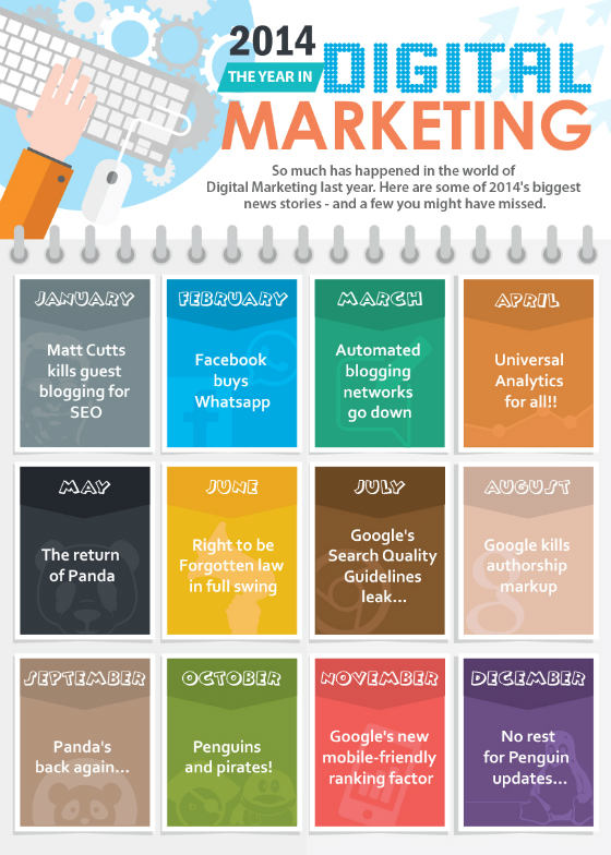 The Year in Digital Marketing - click to view.