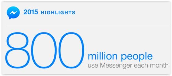 Facebook Messenger Infographic