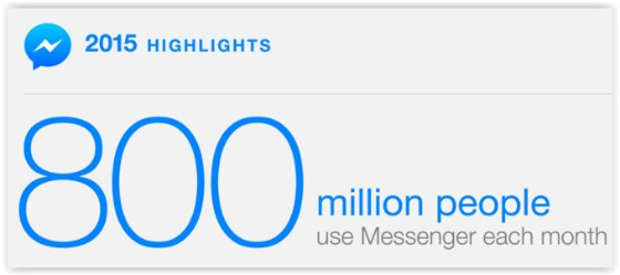 Facebook Messenger Infographic