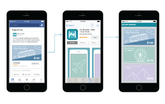 How Facebook's app deep linking feature works.