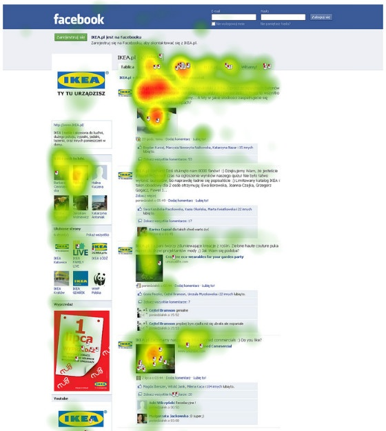 Heatmap for Ikea Facebook page.
