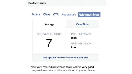 Facebook ad relevance score.