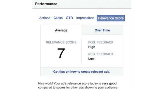 Facebook ad relevance score.