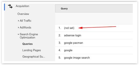 Google Query Data report