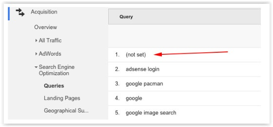 Google Query Data report