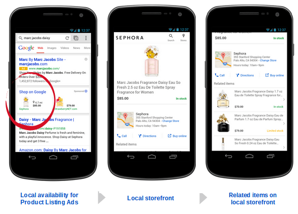 Google Shopping - local Product Listing Ads