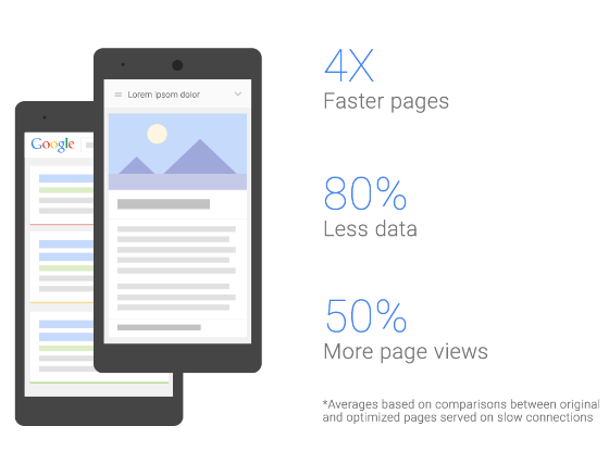 Graphic by Google to show effectiveness of its slow site optimisation.