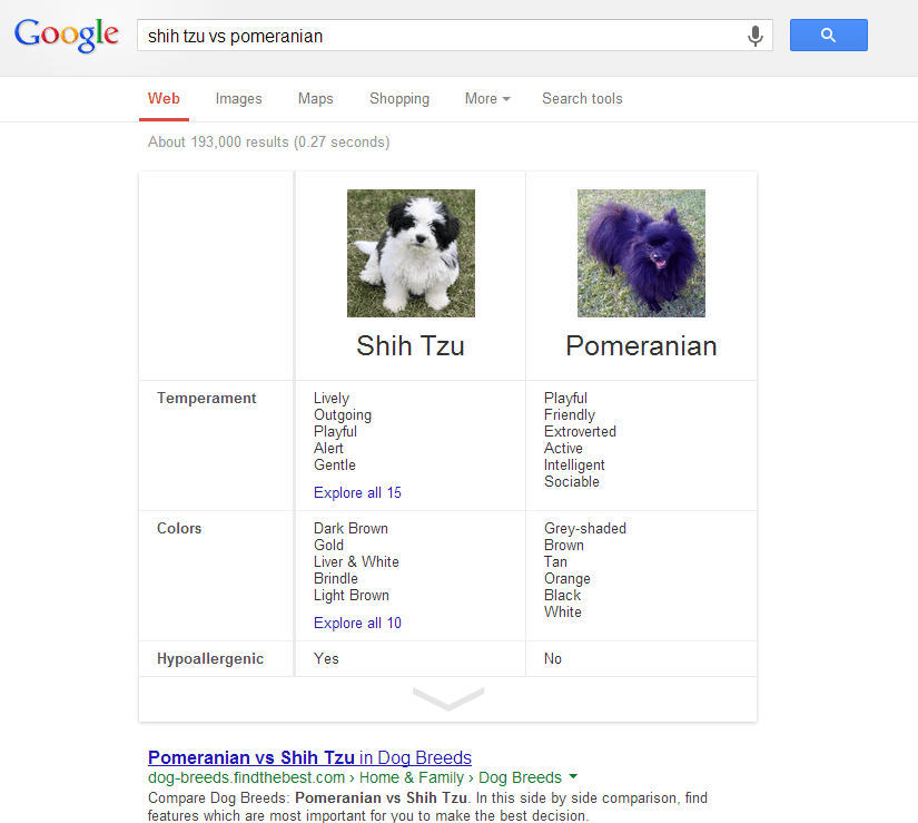 Dog comparison in Google Hummingbird