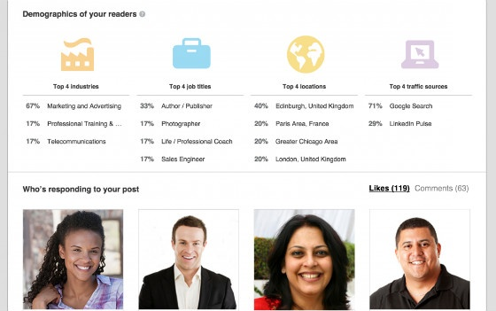 LinkedIn post analytics, showing user demographics.