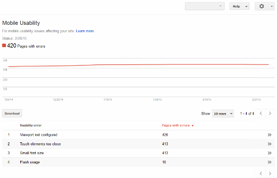 Google's mobile usability report.