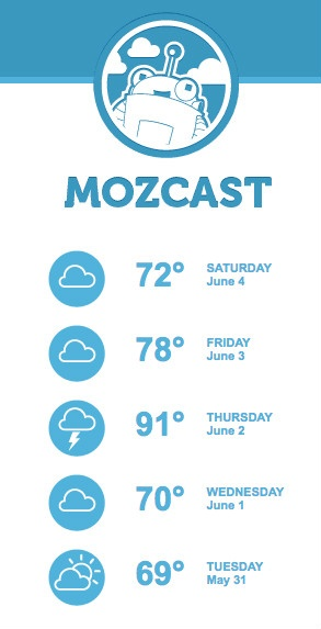 Mozcast weather screenshot