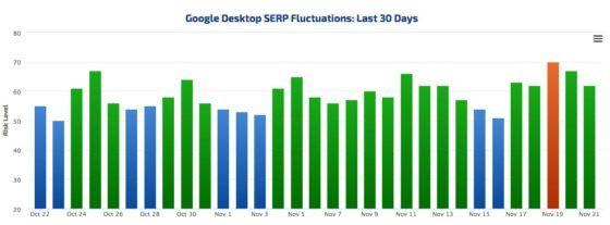 SERP fluctuations