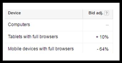 AdWords device bidding options