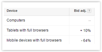 AdWords device bidding options