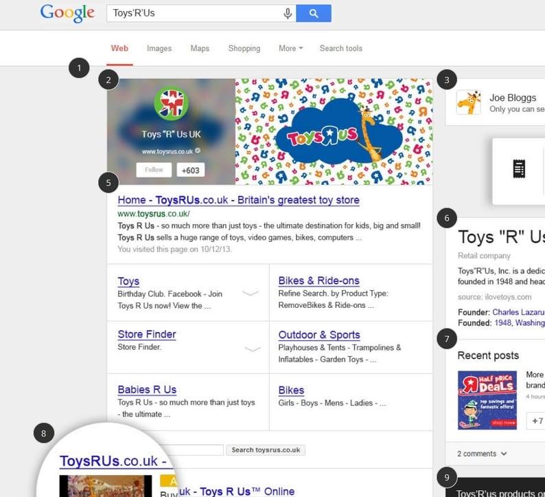 Future Google
