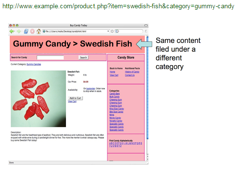 Swedish Fish product, filed under a  new category.