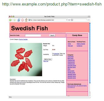 Swedish Fish product - original location.