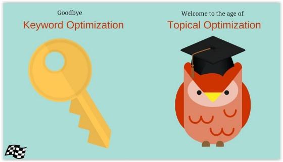 Topical optimisation