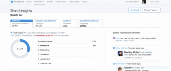 Twitter Brand Hub