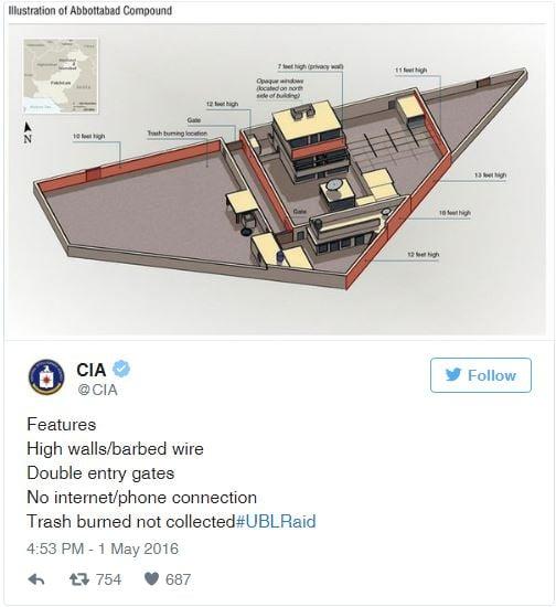 CIA Live Tweets