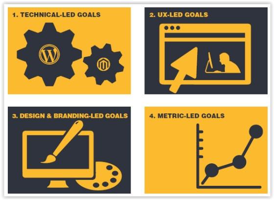 Web build goals
