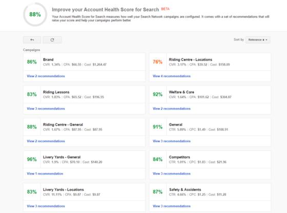 account-health-score-campaigns-adwords