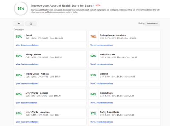 account-health-score-campaigns-adwords