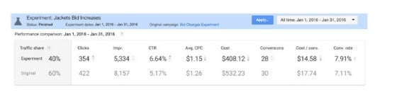 AdWords reporting
