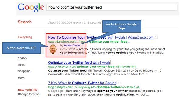 Google Authorship example.
