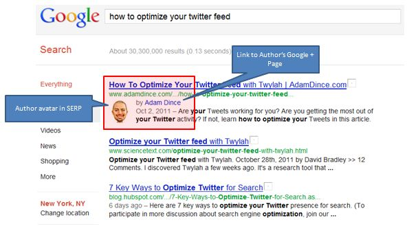 Google Authorship example.