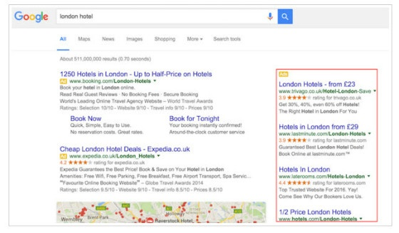 PPC right hand side ads