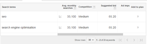 seo v search engine optimisation