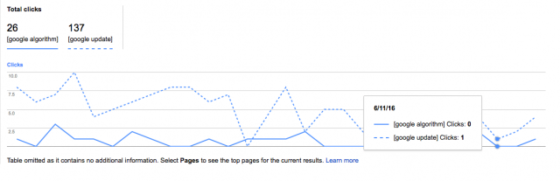 t-google-search-analytics-compare-queries-chart-1466080387