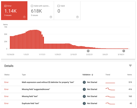 google-search-console-data