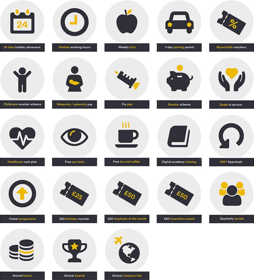 employee-benefits-thumbnail