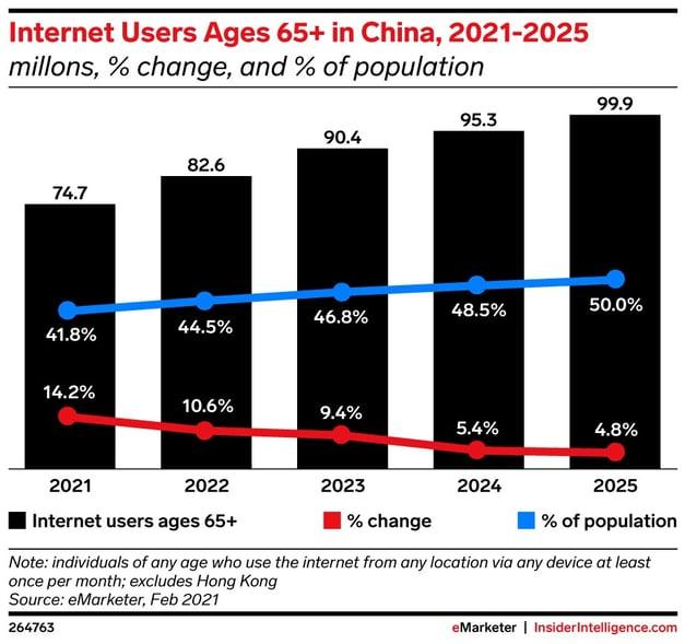 internet-usage-china