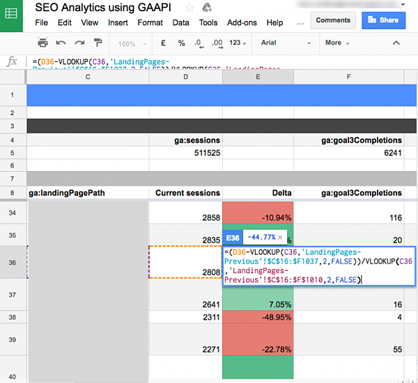 seo-analytics-using-GAAPI-700x642
