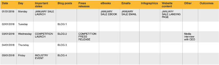 Content Marketing: The Ingredients of a Great Editorial Calendar