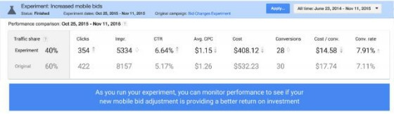 PPC News Roundup: New AdWords Features for Black Friday and Christmas