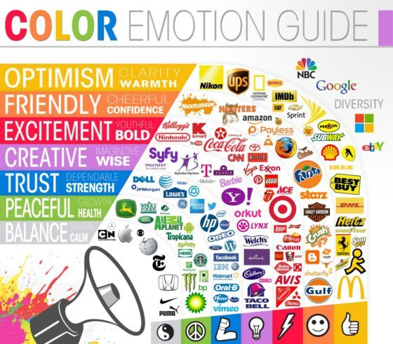 How to Harness The Psychology of Colours in Online Marketing