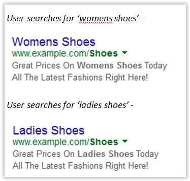 How To Use Dynamic Keyword Insertion