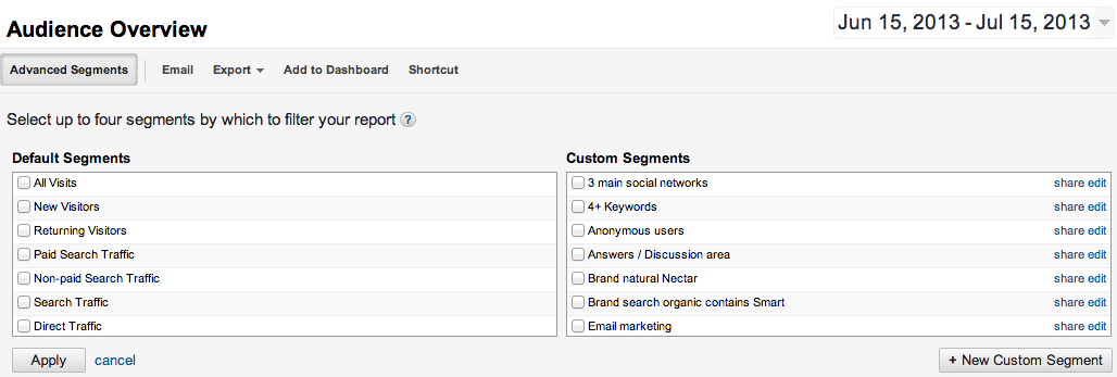 Using Advanced Segments in Google Analytics to Improve Digital Marketing