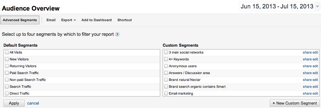 Using Advanced Segments in Google Analytics to Improve Digital Marketing
