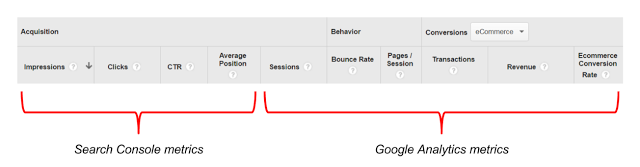 Tapping Into the New SEO Insights Available in Google Search Console