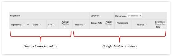 SEO News Roundup: Part Two Of Google's Mobile-Friendly Algorithm Has Been Rolled Out