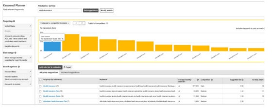 Bing Ads Updates Keyword Planner Tool
